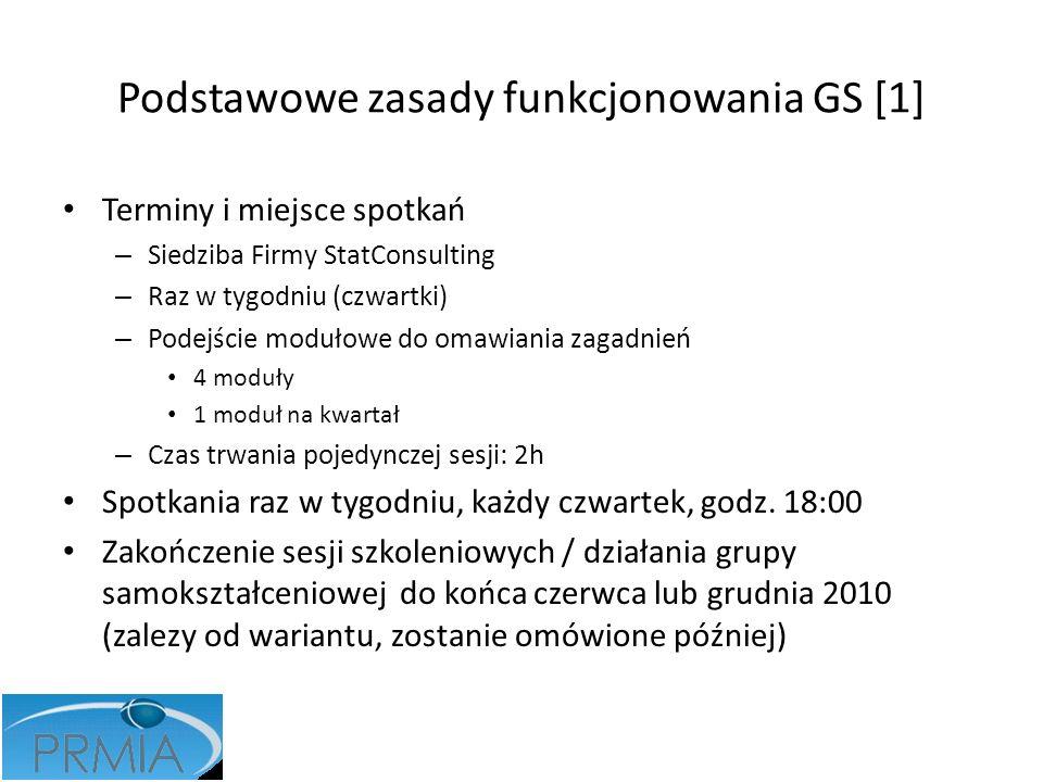 Podstawowe zasady funkcjonowania GS [1]